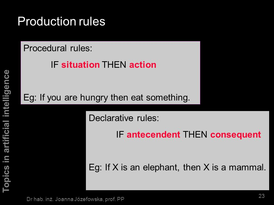 Production rules Procedural rules: IF situation THEN action