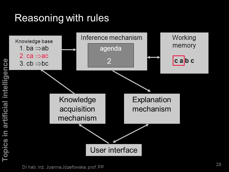 Reasoning with rules 2 Knowledge acquisition mechanism