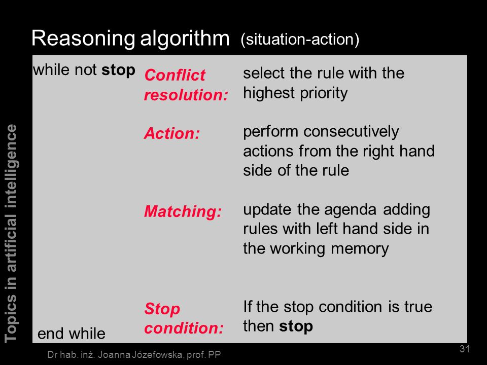 Reasoning algorithm (situation-action) while not stop
