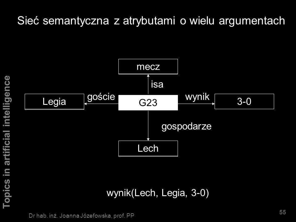 Sieć semantyczna z atrybutami o wielu argumentach