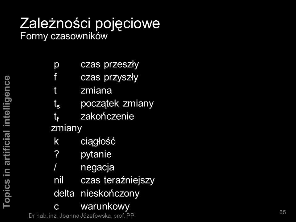 Zależności pojęciowe Formy czasowników