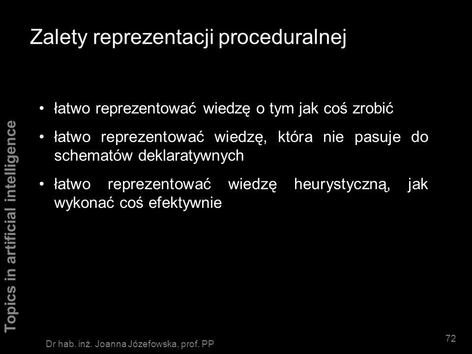 Zalety reprezentacji proceduralnej