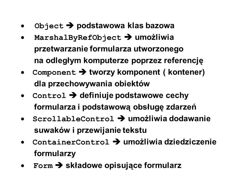 · Object  podstawowa klas bazowa · MarshalByRefObject  umożliwia przetwarzanie formularza utworzonego na odległym komputerze poprzez referencję · Component  tworzy komponent ( kontener) dla przechowywania obiektów · Control  definiuje podstawowe cechy formularza i podstawową obsługę zdarzeń · ScrollableControl  umożliwia dodawanie suwaków i przewijanie tekstu · ContainerControl  umożliwia dziedziczenie formularzy · Form  składowe opisujące formularz