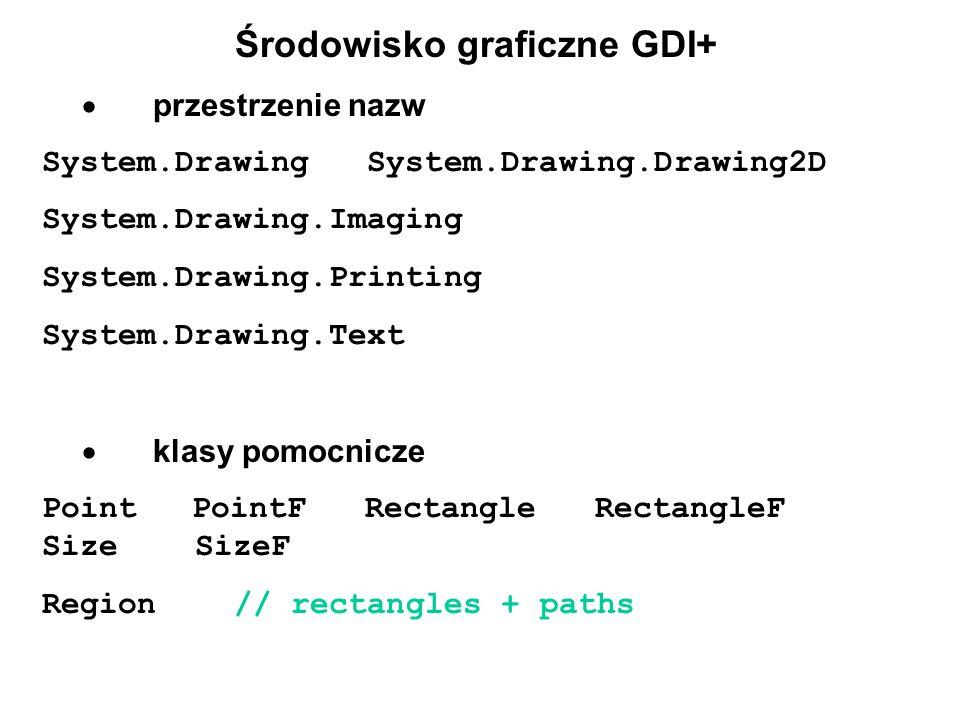 Środowisko graficzne GDI+