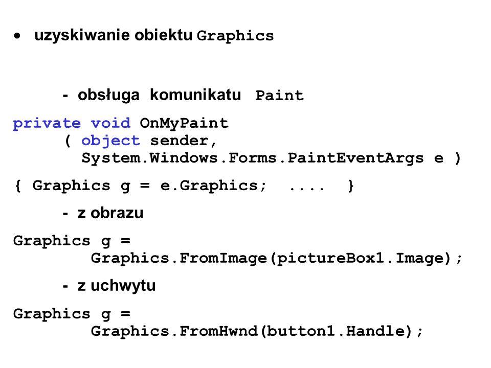  uzyskiwanie obiektu Graphics