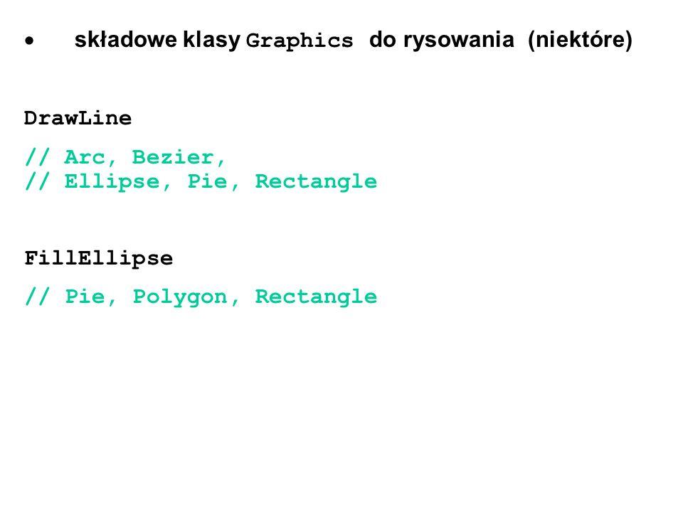  składowe klasy Graphics do rysowania (niektóre)