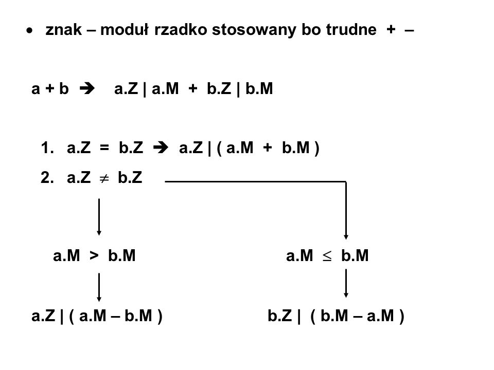 · znak – moduł rzadko stosowany bo trudne + –