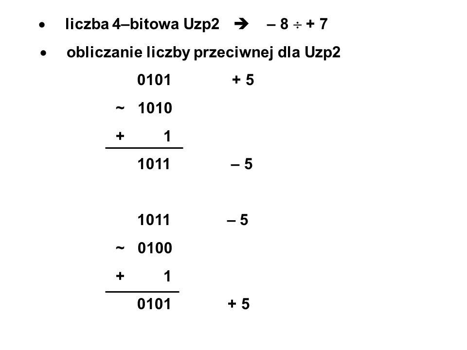· liczba 4–bitowa Uzp2  – 8  + 7