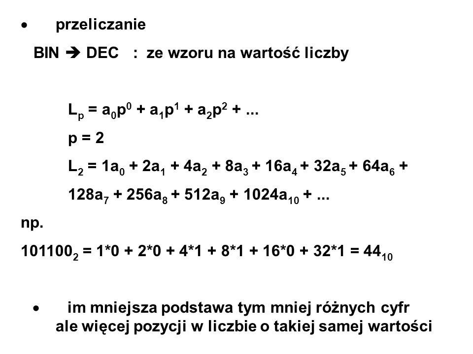 · przeliczanie BIN  DEC : ze wzoru na wartość liczby. Lp = a0p0 + a1p1 + a2p2 + ... p = 2.