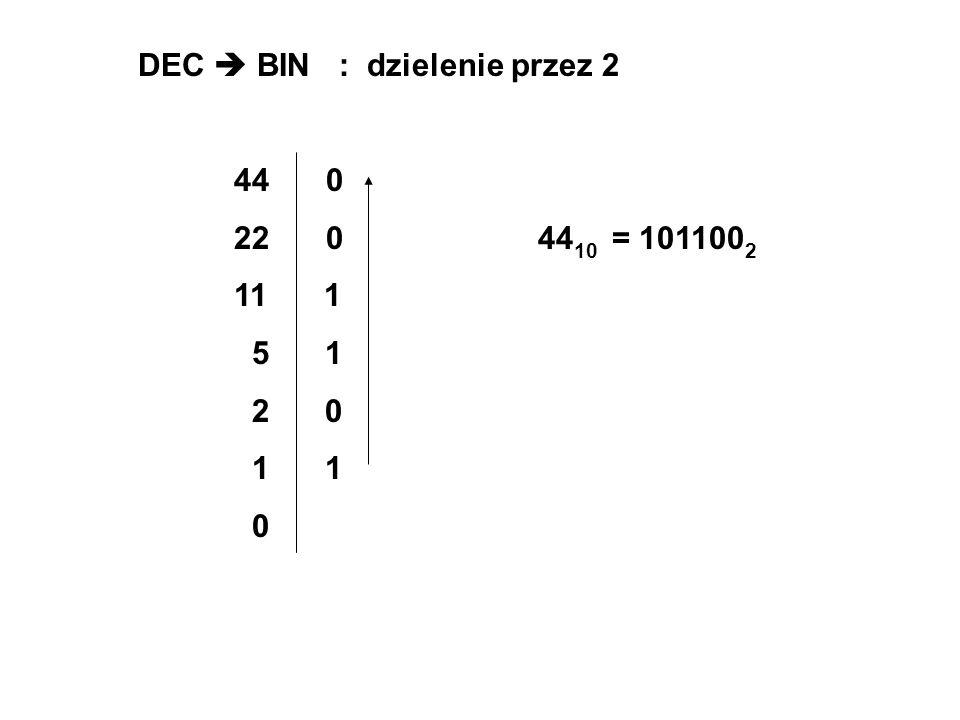 DEC  BIN : dzielenie przez 2