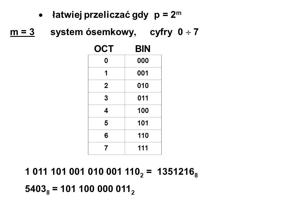 · łatwiej przeliczać gdy p = 2m m = 3 system ósemkowy, cyfry 0  7