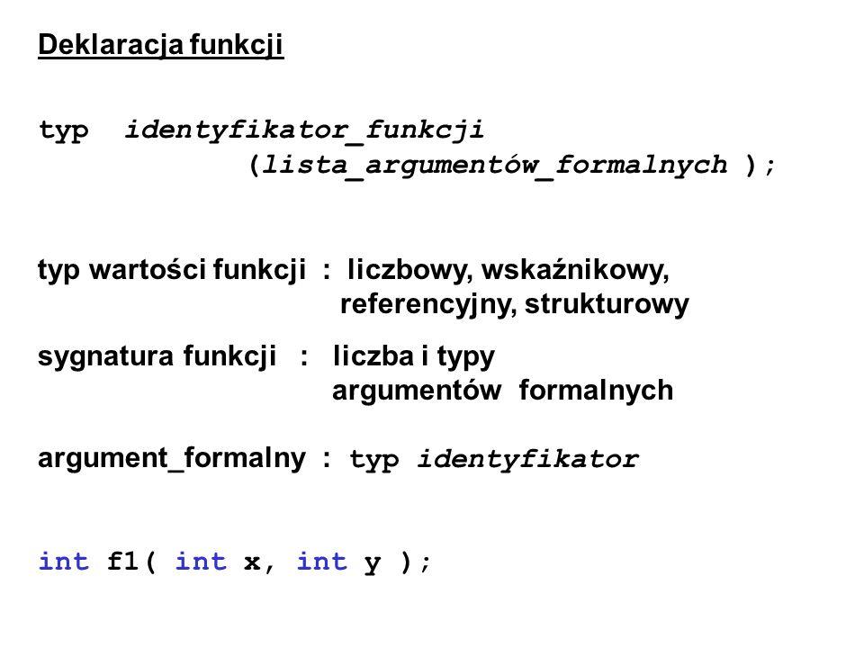 Deklaracja funkcji typ identyfikator_funkcji (lista_argumentów_formalnych );