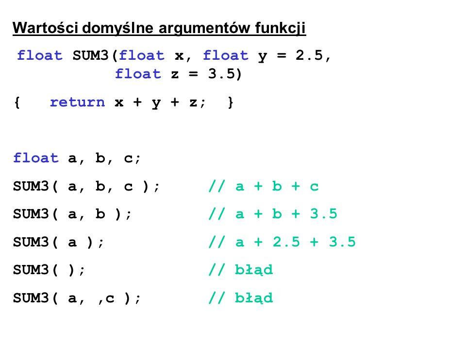 Wartości domyślne argumentów funkcji
