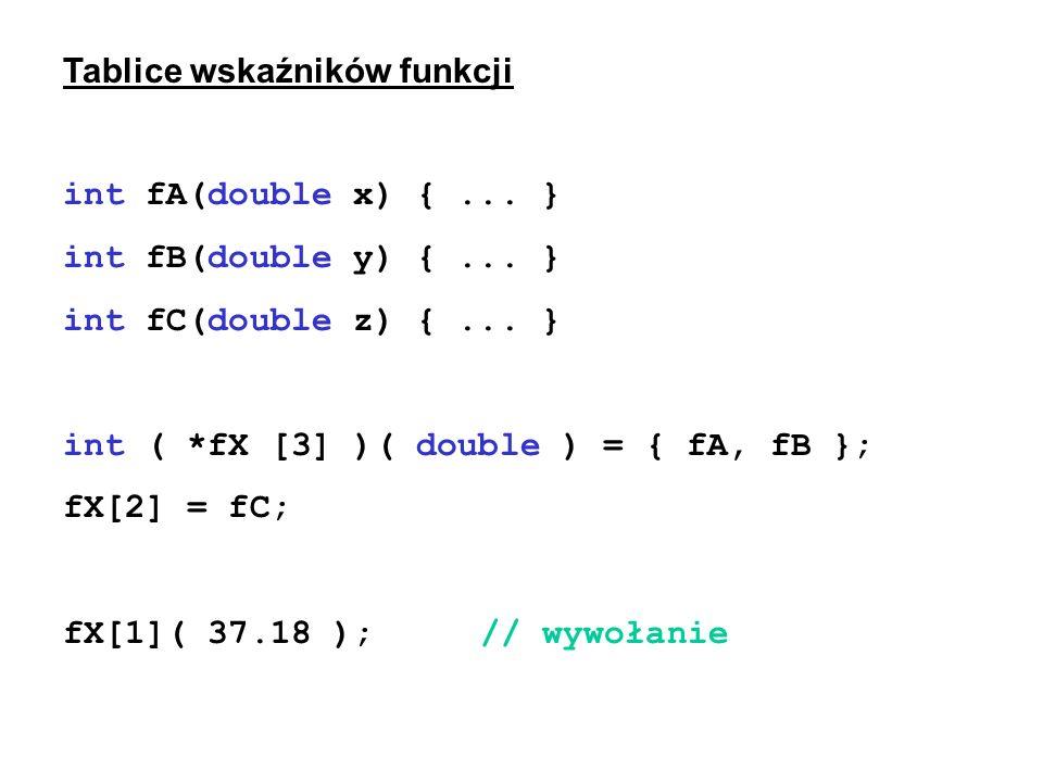 Tablice wskaźników funkcji
