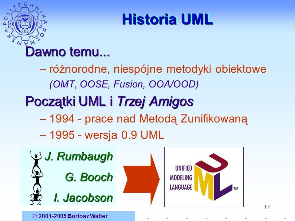 Historia UML Dawno temu... Początki UML i Trzej Amigos