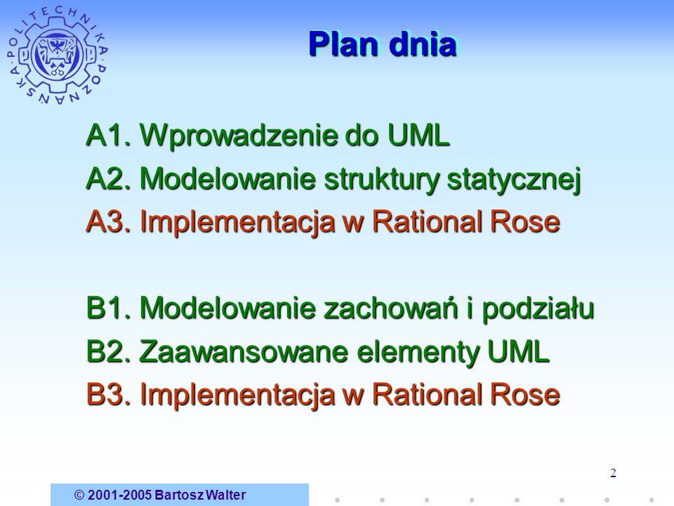 Plan dnia A1. Wprowadzenie do UML A2. Modelowanie struktury statycznej