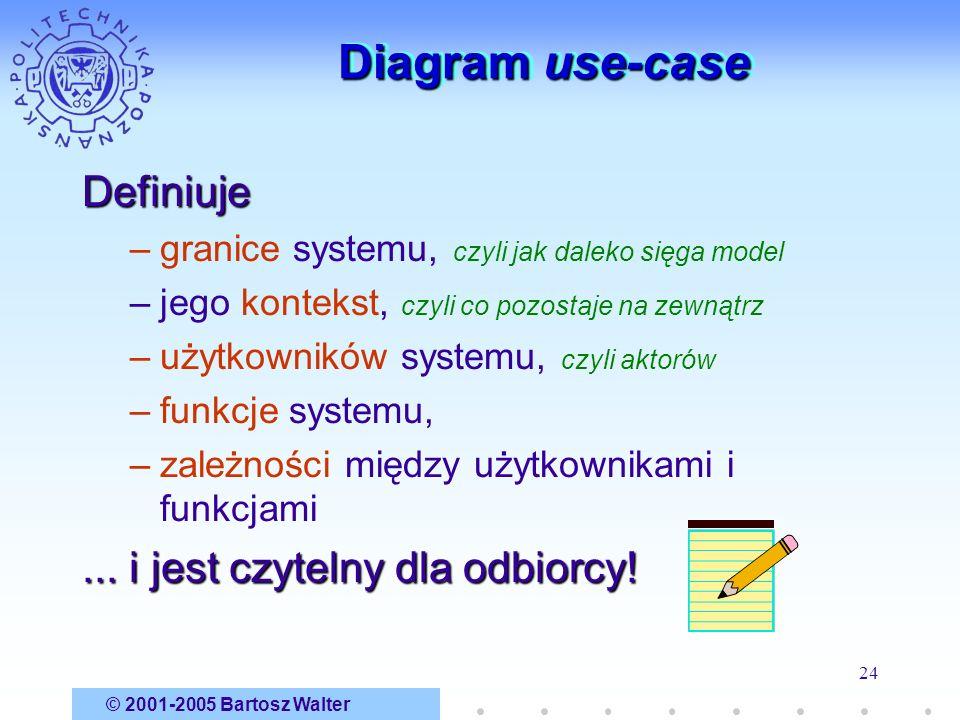Diagram use-case Definiuje ... i jest czytelny dla odbiorcy!