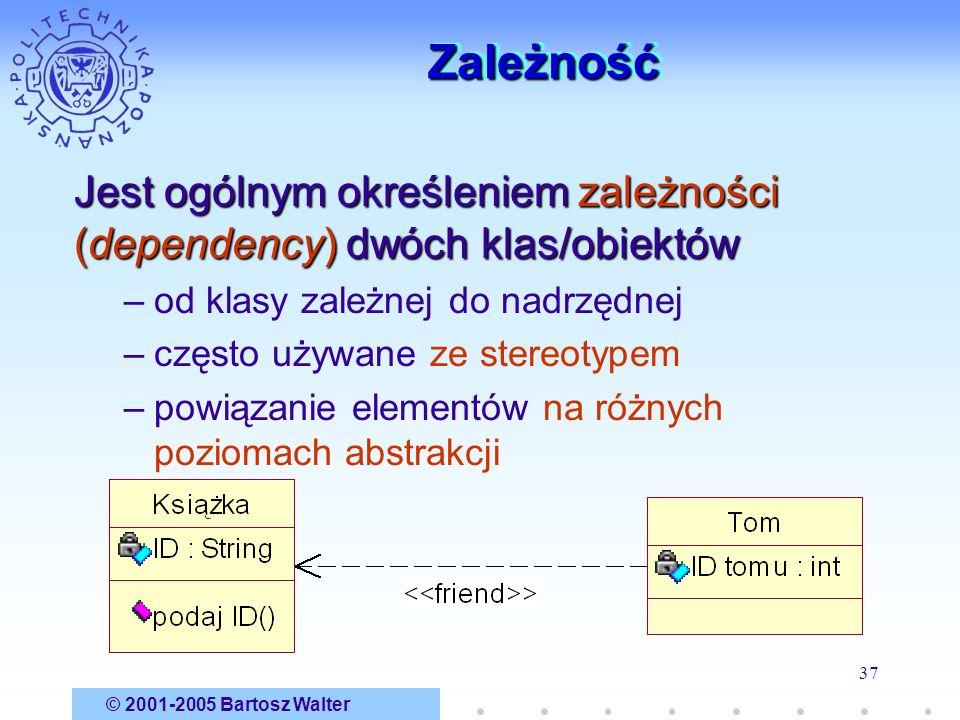 Zależność Jest ogólnym określeniem zależności (dependency) dwóch klas/obiektów. od klasy zależnej do nadrzędnej.