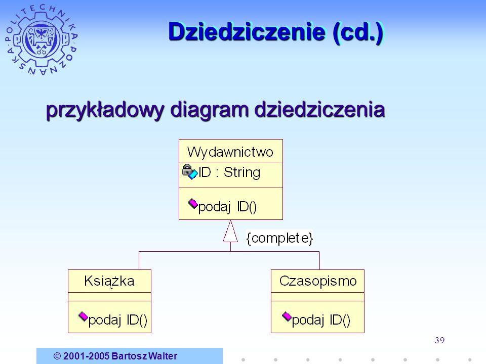 Dziedziczenie (cd.) przykładowy diagram dziedziczenia