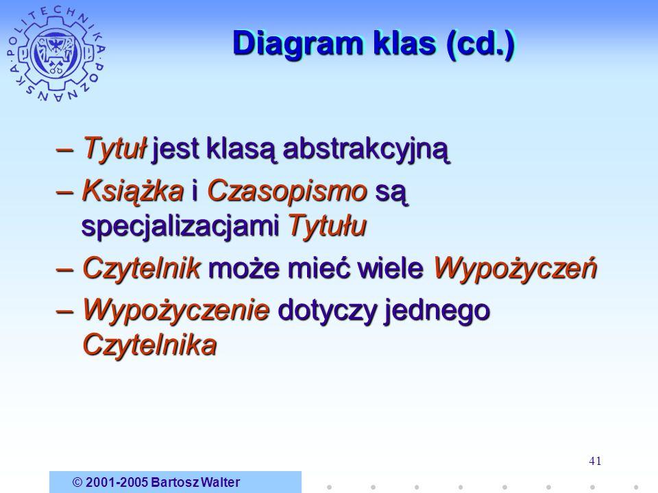 Diagram klas (cd.) Tytuł jest klasą abstrakcyjną