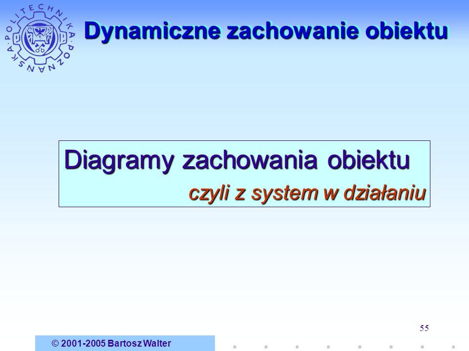 Dynamiczne zachowanie obiektu