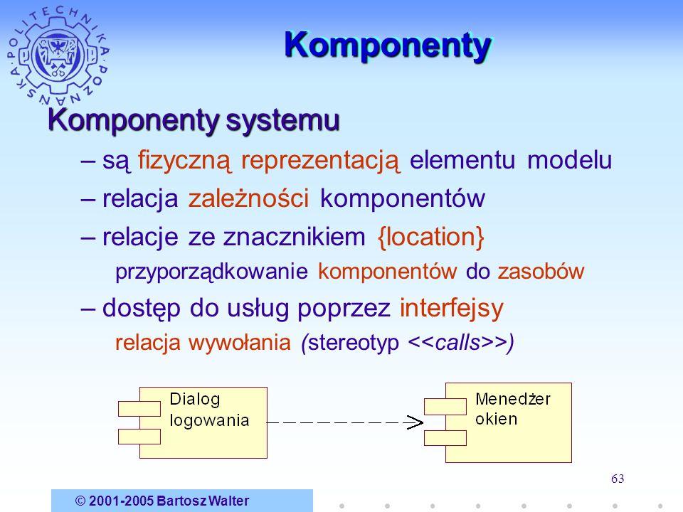 Komponenty Komponenty systemu