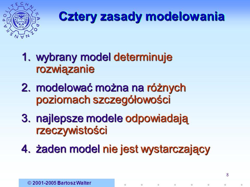 Cztery zasady modelowania