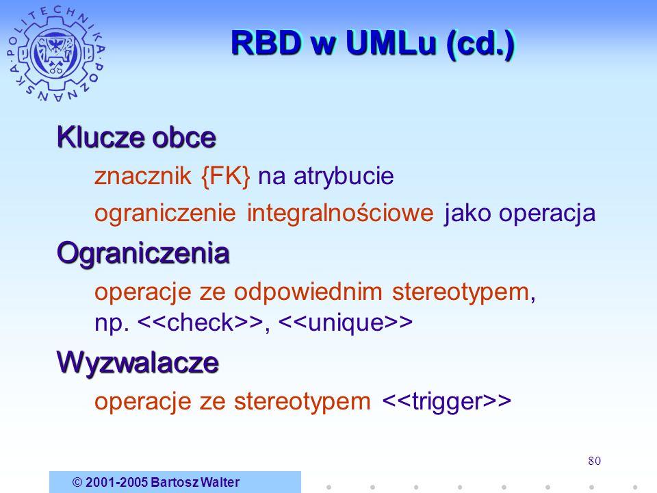 RBD w UMLu (cd.) Klucze obce Ograniczenia Wyzwalacze