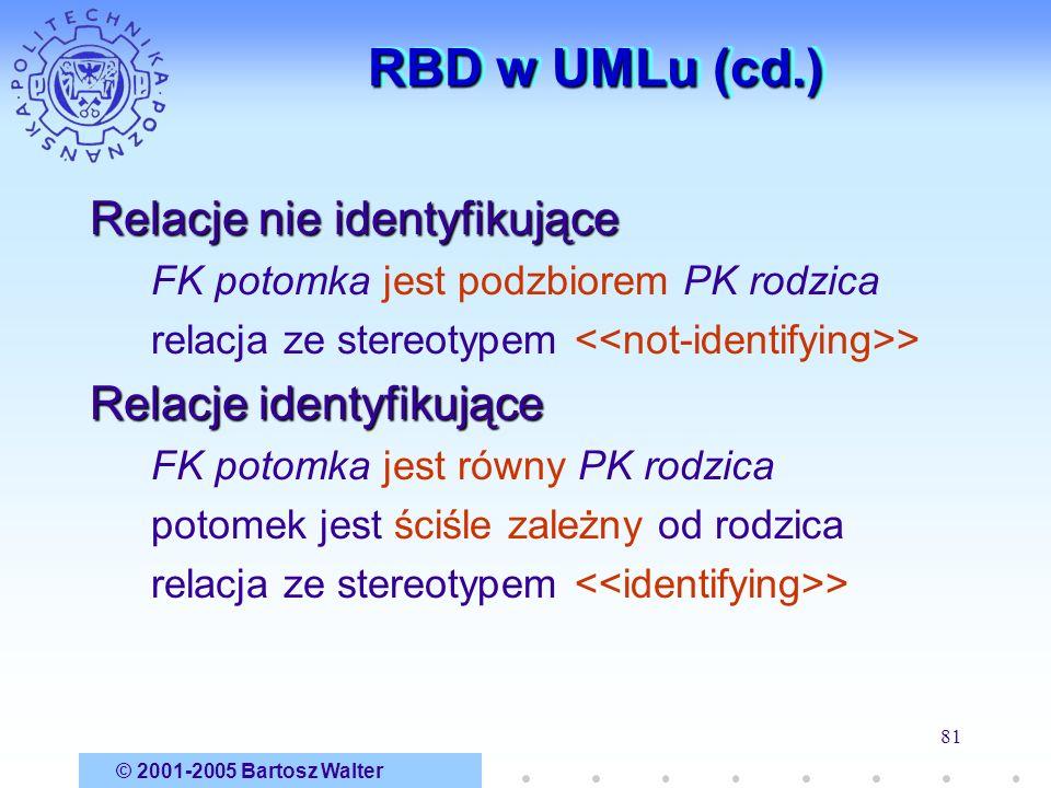 RBD w UMLu (cd.) Relacje nie identyfikujące Relacje identyfikujące