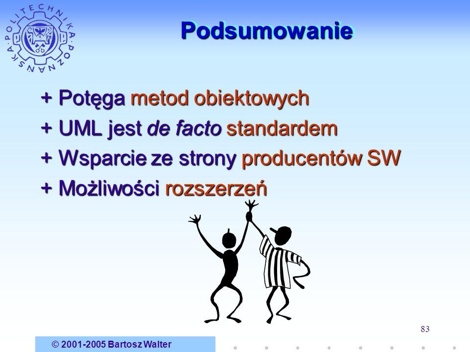 Podsumowanie + Potęga metod obiektowych + UML jest de facto standardem