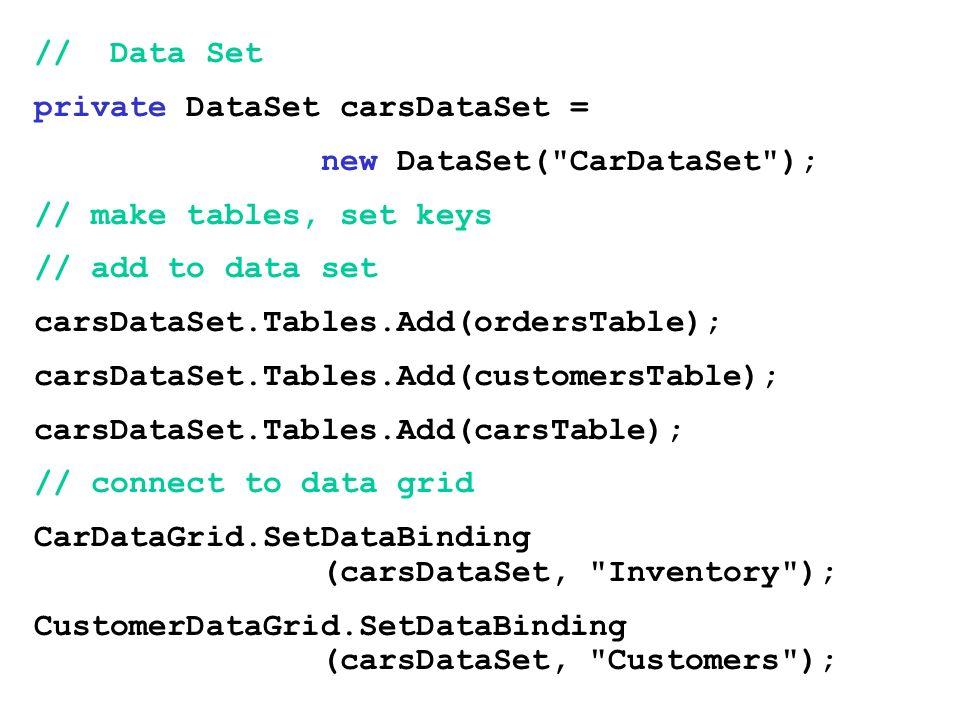 // Data Setprivate DataSet carsDataSet = new DataSet( CarDataSet ); // make tables, set keys. // add to data set.