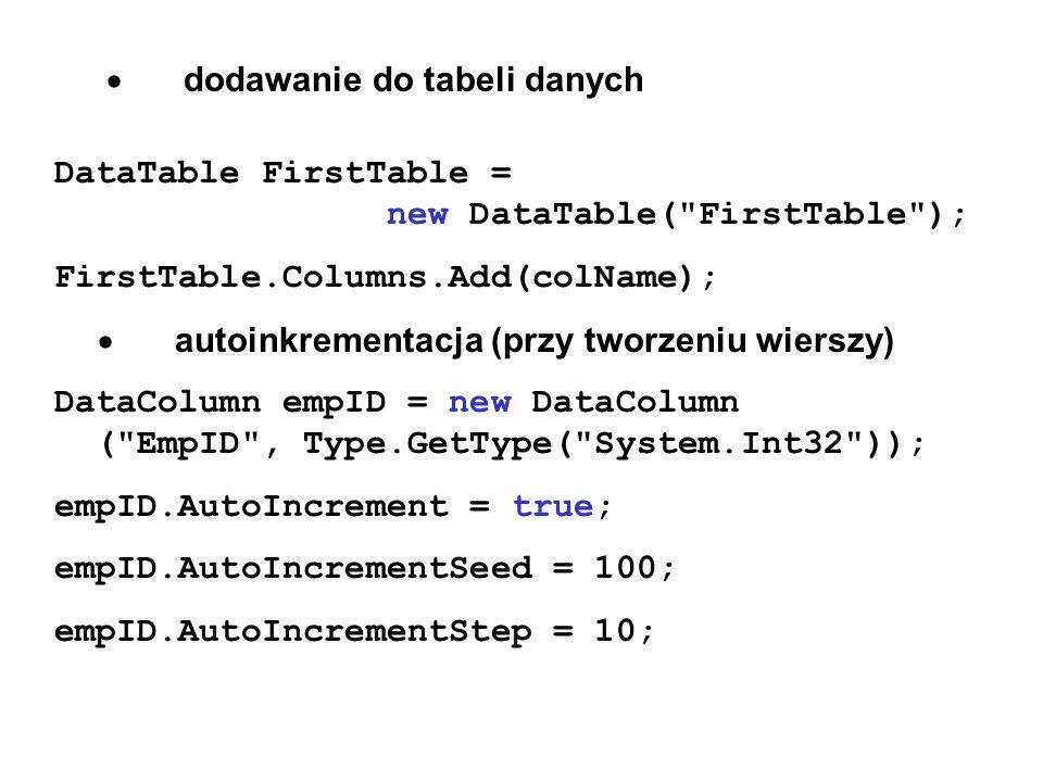 · dodawanie do tabeli danych