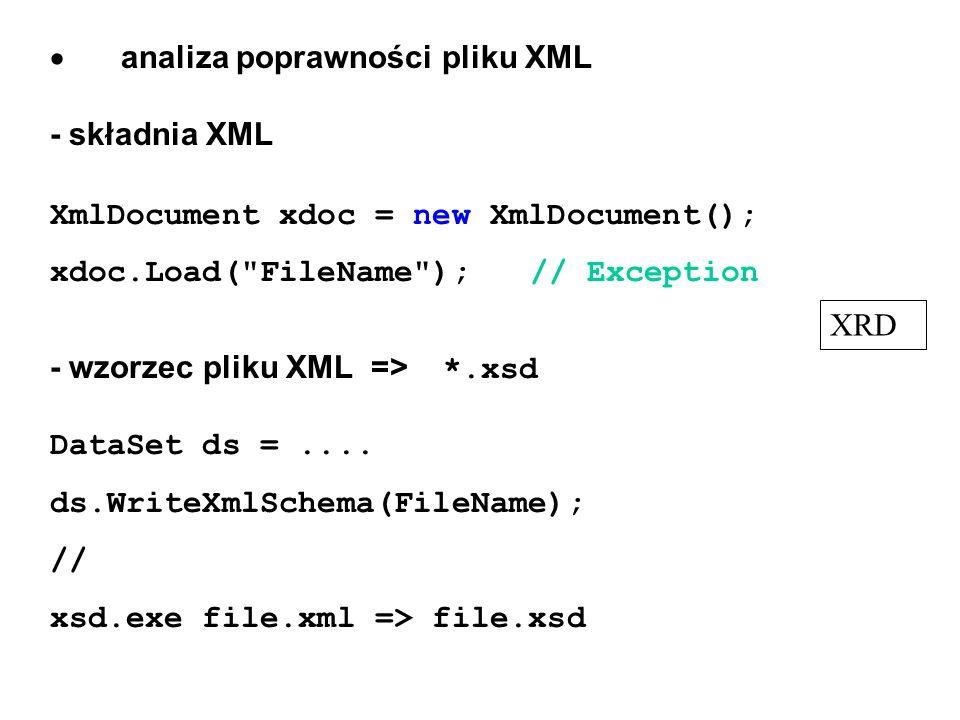 · analiza poprawności pliku XML