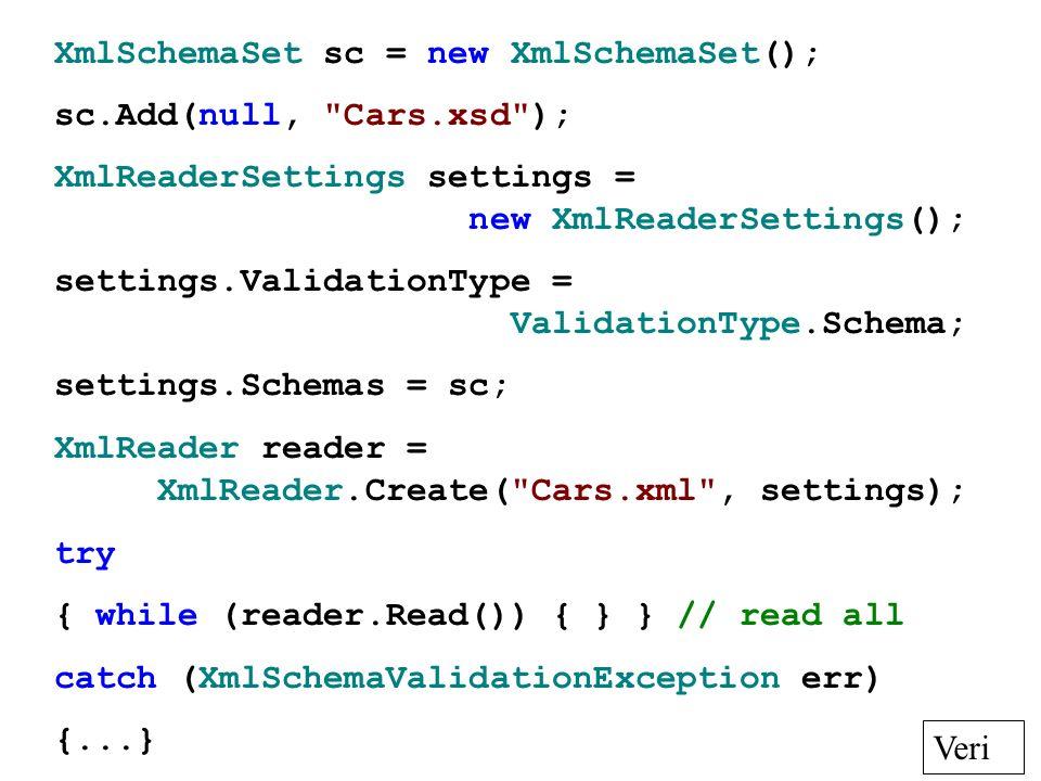 XmlSchemaSet sc = new XmlSchemaSet();