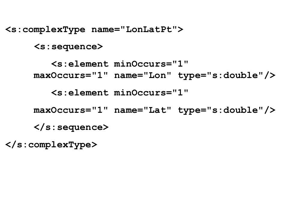 <s:complexType name= LonLatPt >