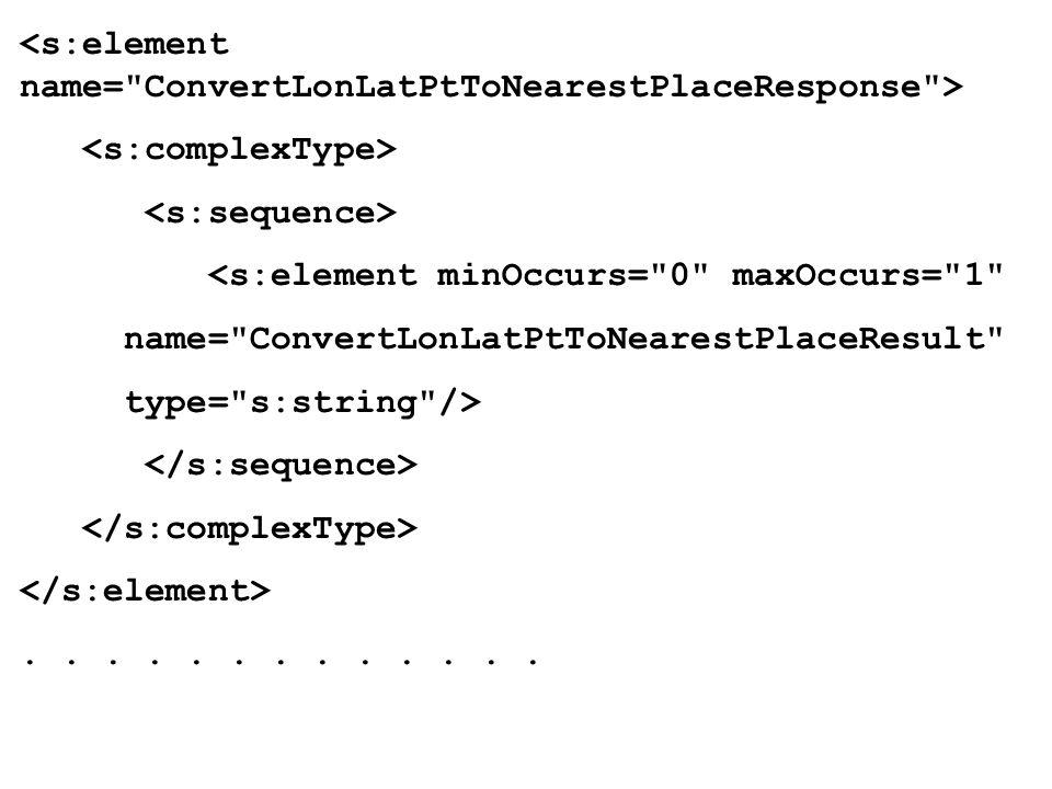 <s:element name= ConvertLonLatPtToNearestPlaceResponse >