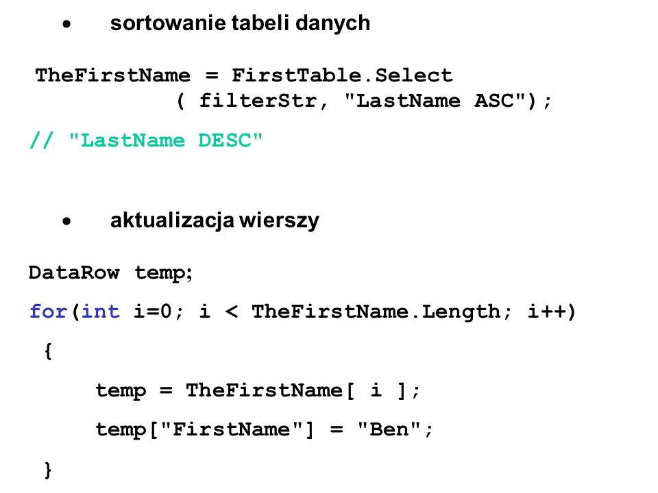 · sortowanie tabeli danych