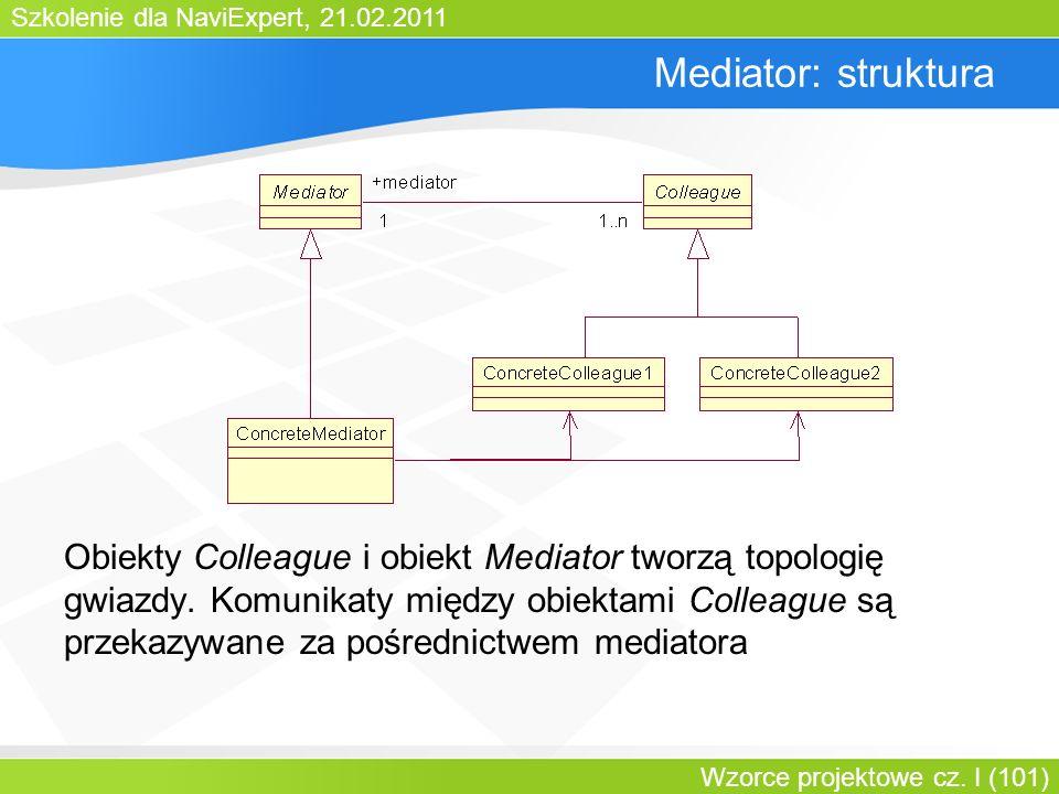 Bartosz WalterMediator: struktura.