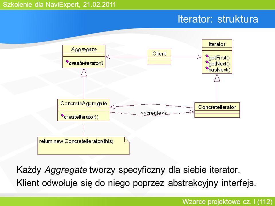 Bartosz Walter Iterator: struktura.