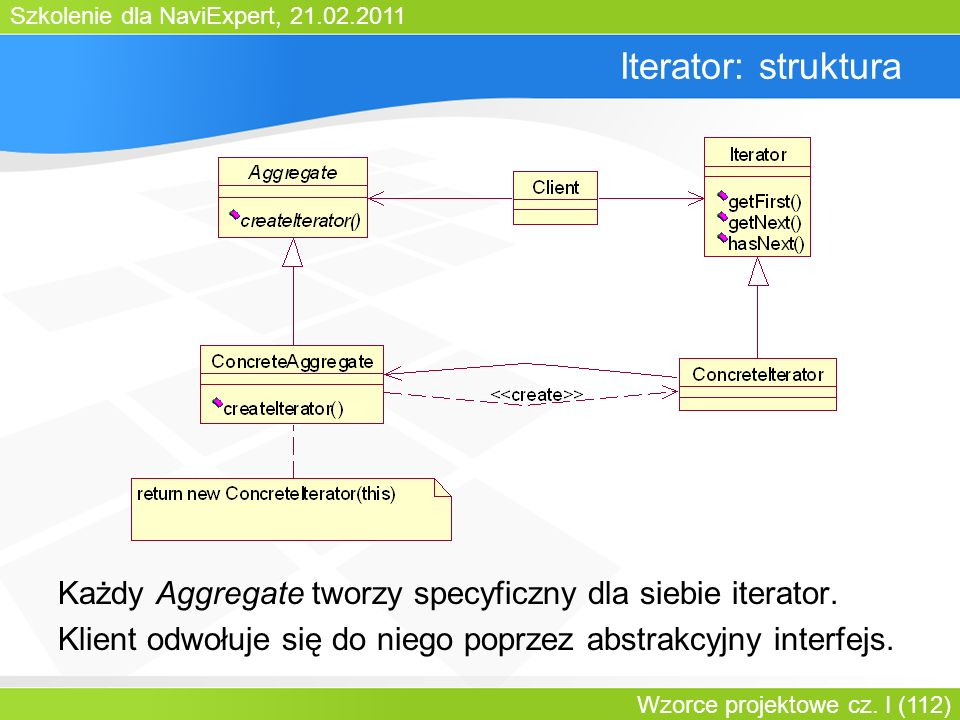 Bartosz WalterIterator: struktura.