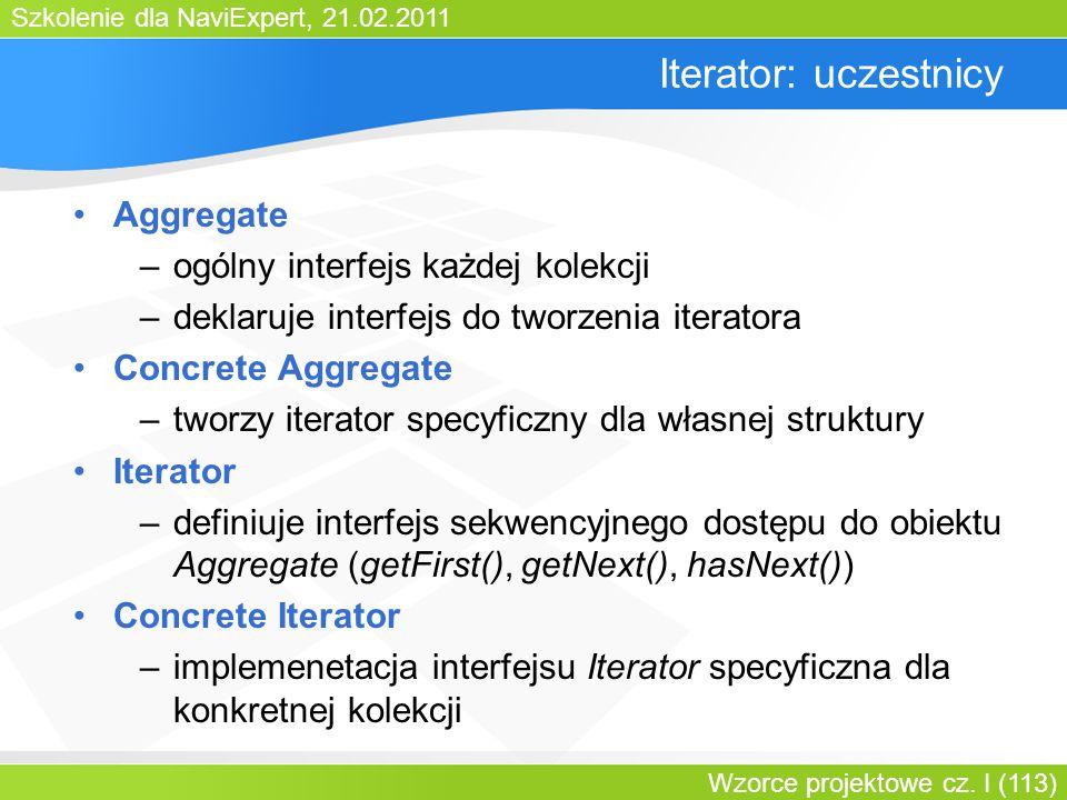 Iterator: uczestnicy Aggregate ogólny interfejs każdej kolekcji