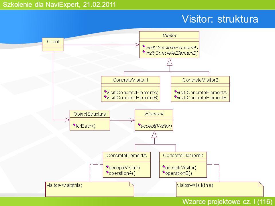 Visitor: struktura Bartosz Walter Wzorce projektowe cz. III
