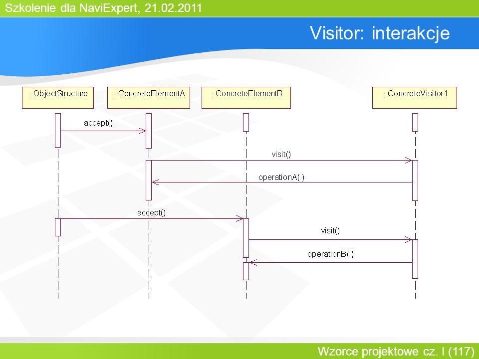 Visitor: interakcje Bartosz Walter Wzorce projektowe cz. III