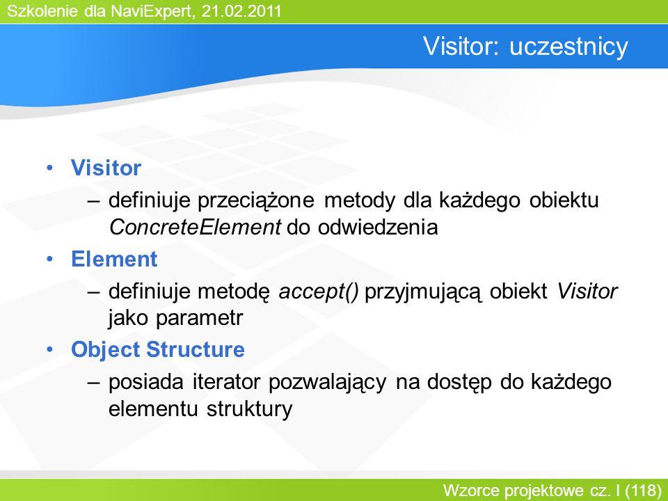 Visitor: uczestnicy Visitor