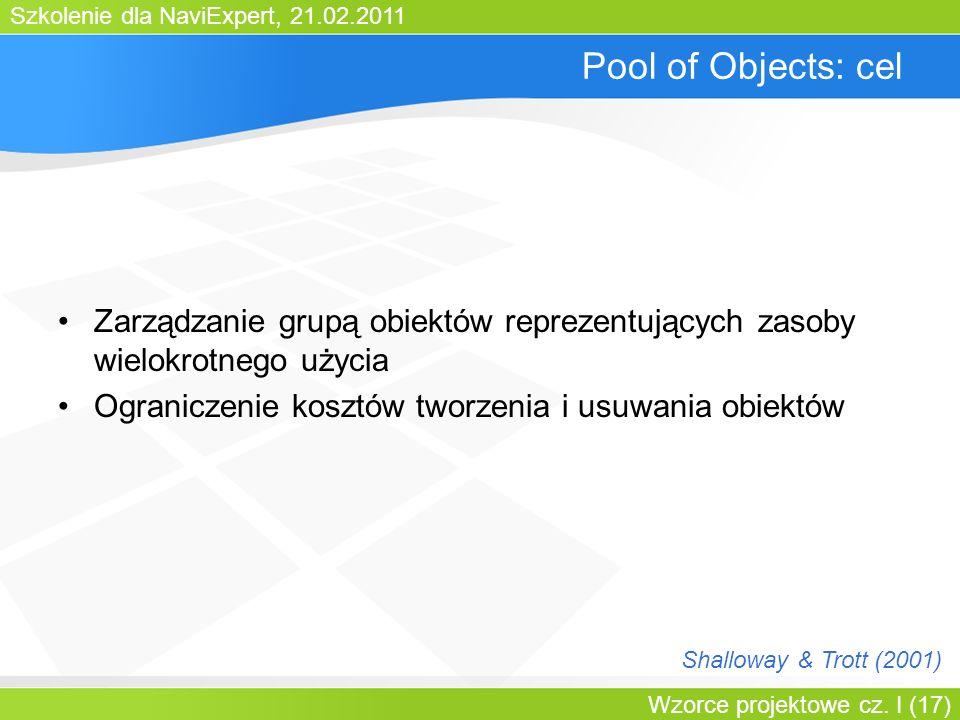 Bartosz WalterPool of Objects: cel. Zarządzanie grupą obiektów reprezentujących zasoby wielokrotnego użycia.