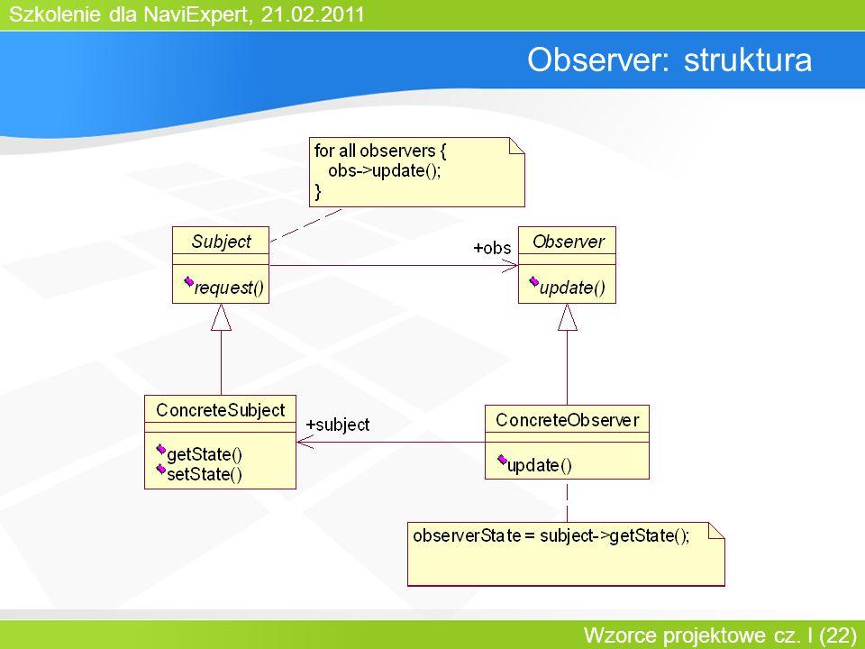 Observer: struktura Bartosz Walter Wzorce projektowe cz. I