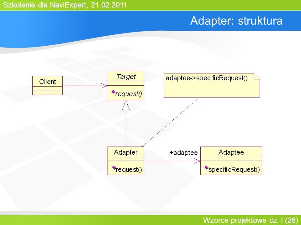 Adapter: struktura Bartosz Walter Wzorce projektowe cz. I