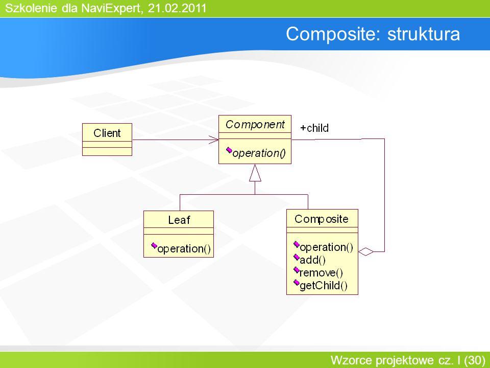 Composite: struktura Bartosz Walter Wzorce projektowe cz. I