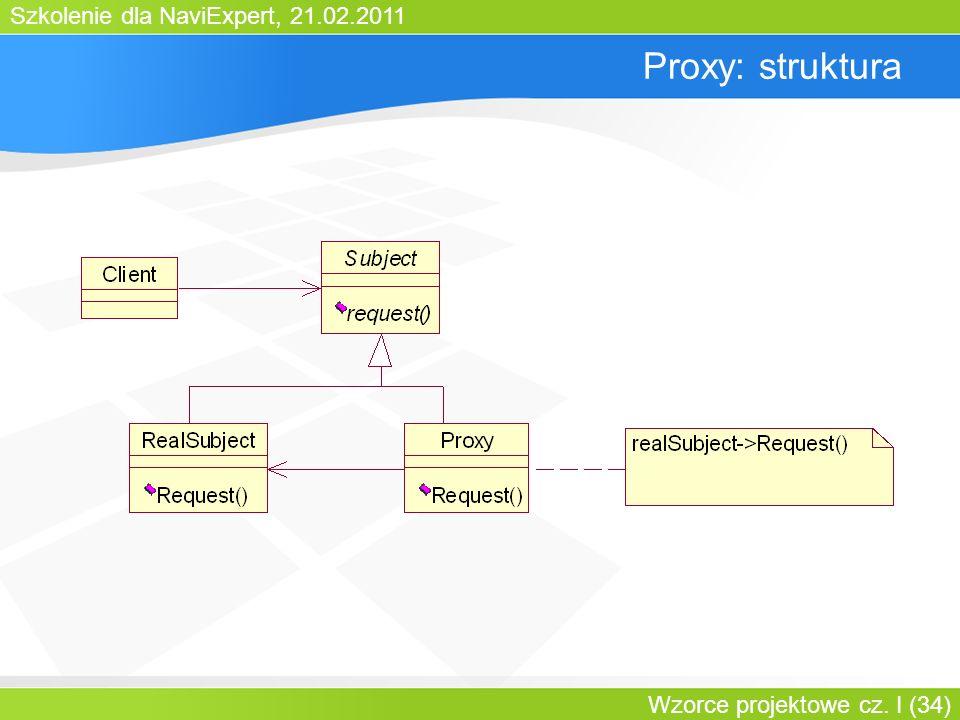Proxy: struktura Bartosz Walter Wzorce projektowe cz. I