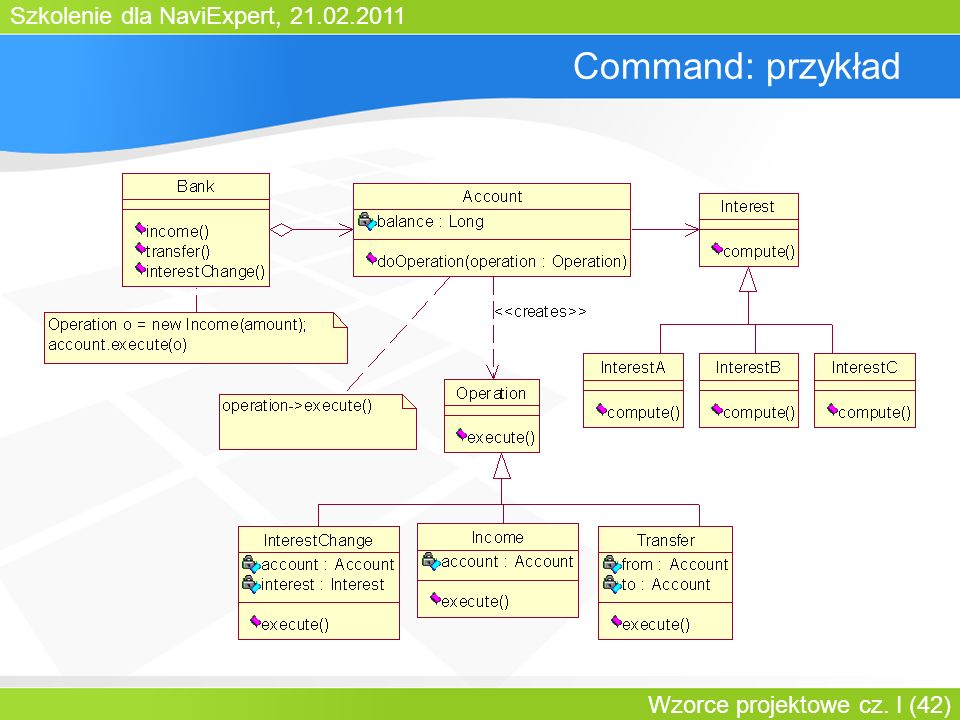 Command: przykład Bartosz Walter Wzorce projektowe cz. I